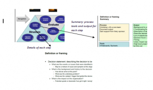 Framework summary picture