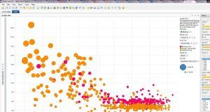 Tibco Bubble Chart